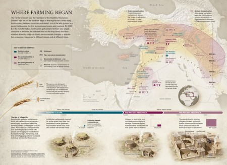 The Fertile Crescent was the heartland of the Neolithic Revolution. Map by Fernando G. Baptista, NG Creative.
