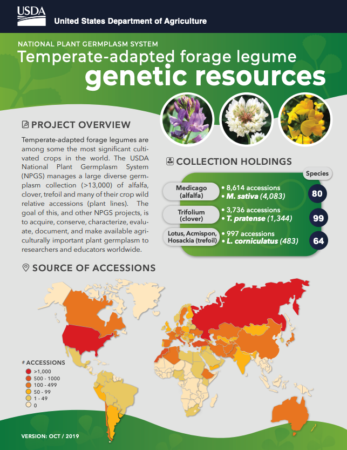 Temperate forages at the NPGS | Agricultural Biodiversity Weblog